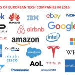 The most valuable companies in the world belong to the technological sector